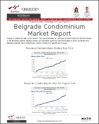 Belgrade Condominiums Real Estate Market Report