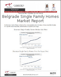 Belgrade Single Family Homes Real Estate Market Report