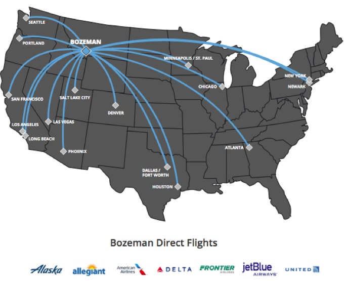 Bozeman Direct Flights
