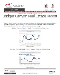Bridger Canyon Real Estate Report